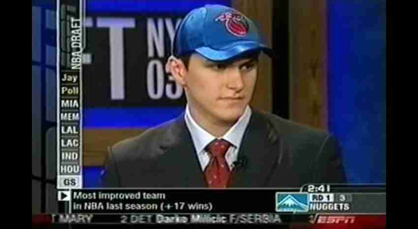2003 NBA Draft Featured <a rel=