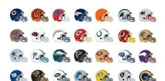 Graphic Of All NFL Teams Helmets
