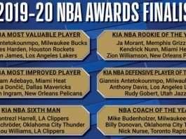 NBA Award Finalists 2019-2020