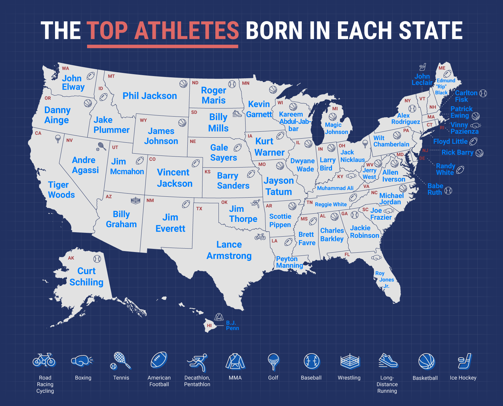 Most Famous Athlete By State Graphic Of United States