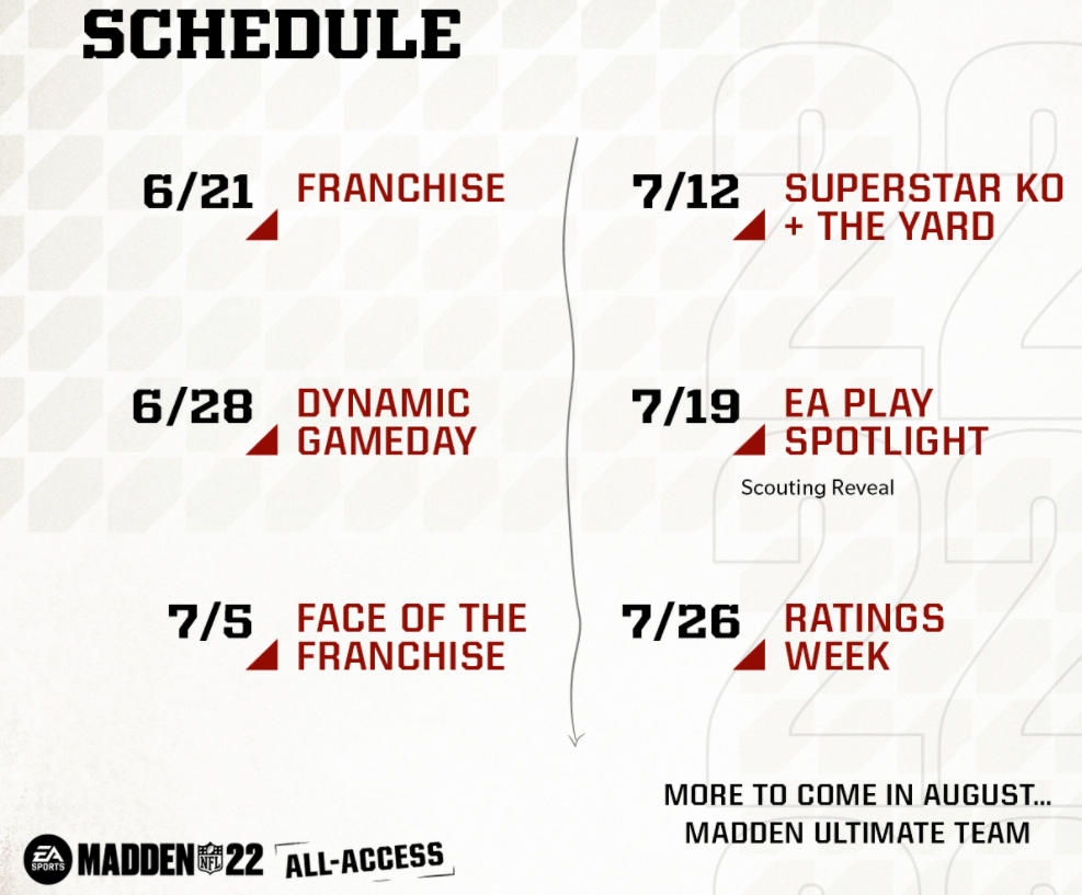 Madden 22 All-Access Timeline