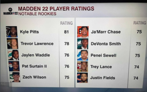 Screenshot Of Madden 22 Rookie Ratings
